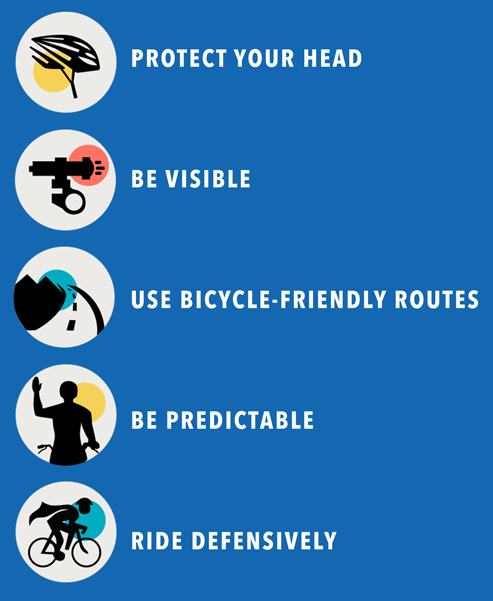 Ride Safe Icons