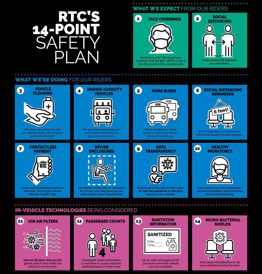 14 Point Safety Plan